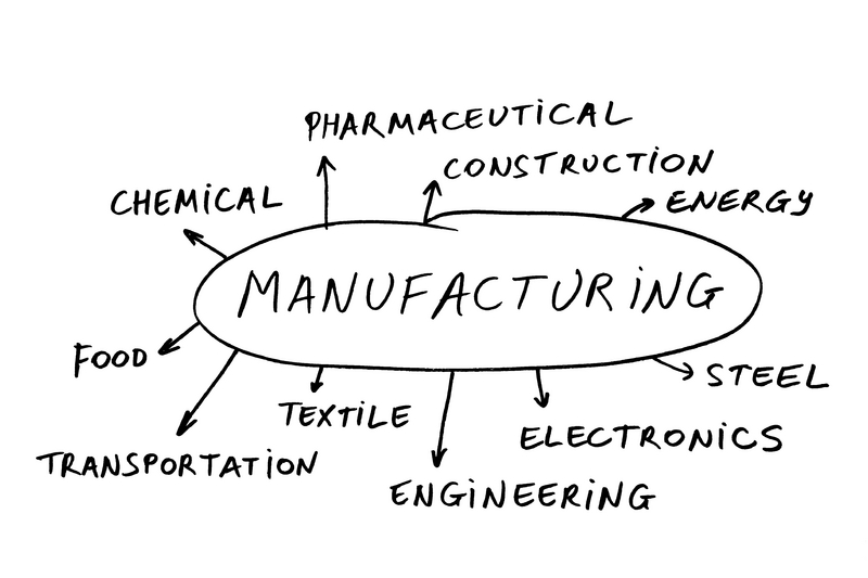 custom manufacturing software